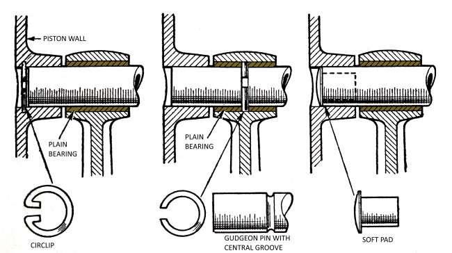 Gudgeon Pin Piston Pin Wrist Pin on 10 Cylinder Engine