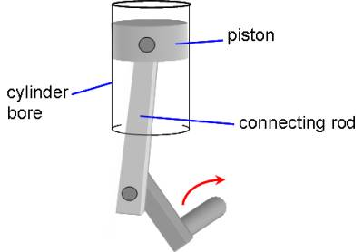 piston, conrod, crank, cylinder parts