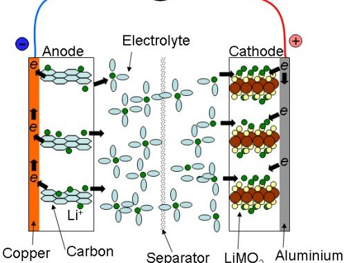 lithium ion battery schematic