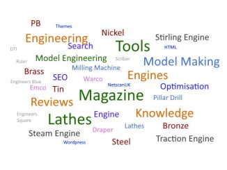 SEO image for engineering post