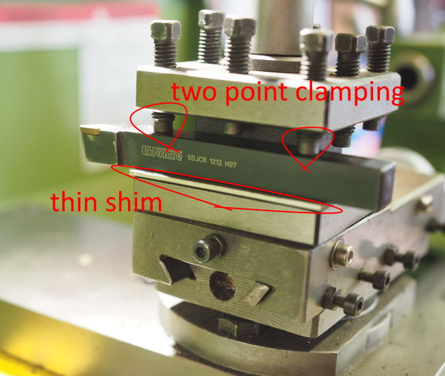 lathe tool clamping
