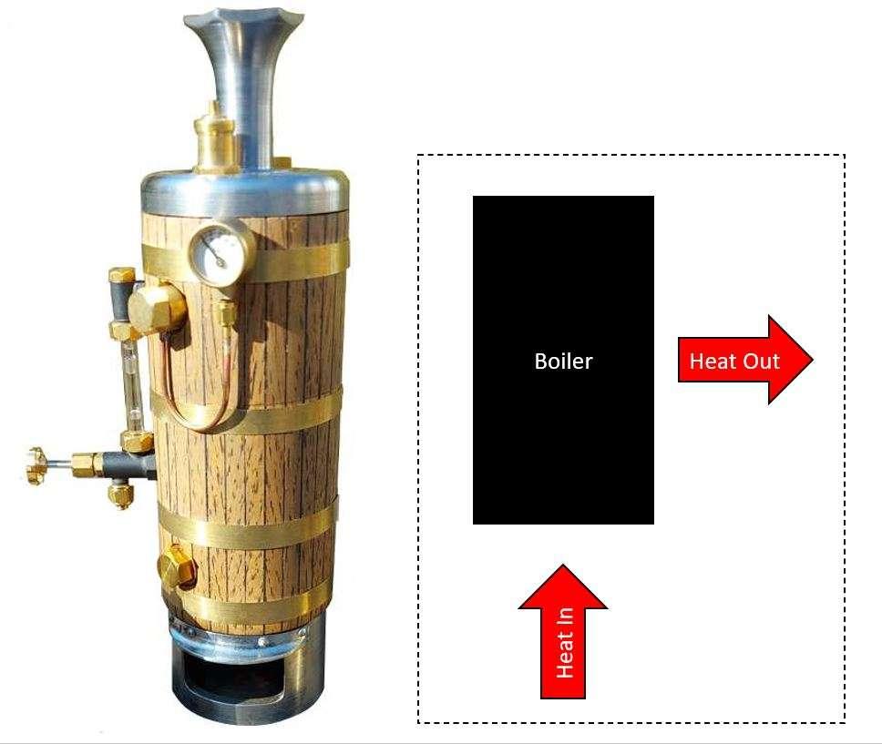 model of a model boiler