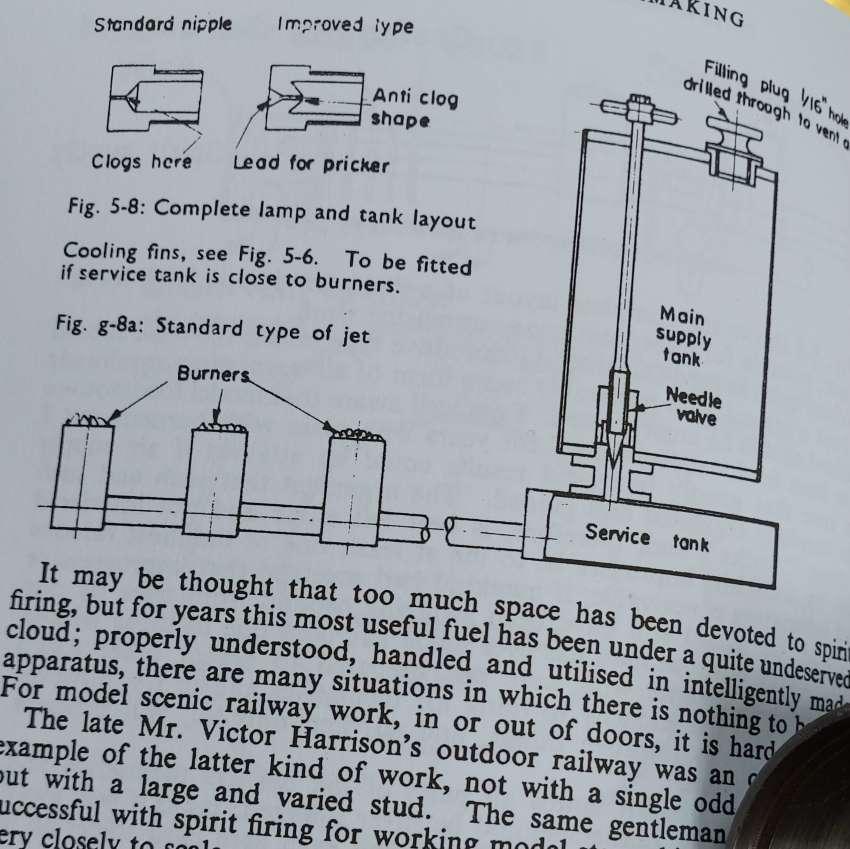 boiler design spirit burner
