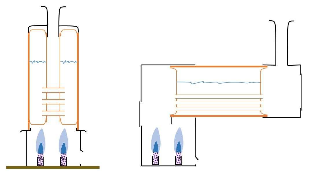 vertical and horizontal boiler