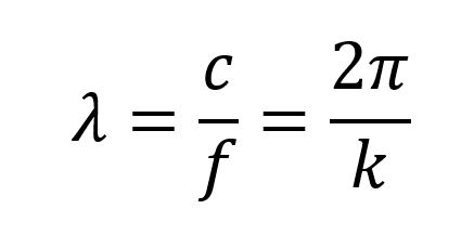 frequency wave speed wavelength equation