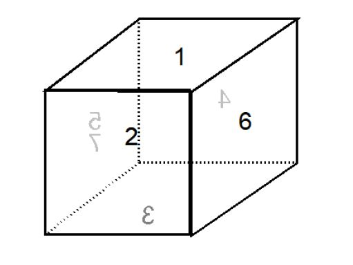 numbering a cube