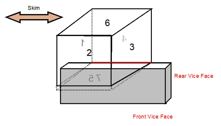 step 6 in the square process