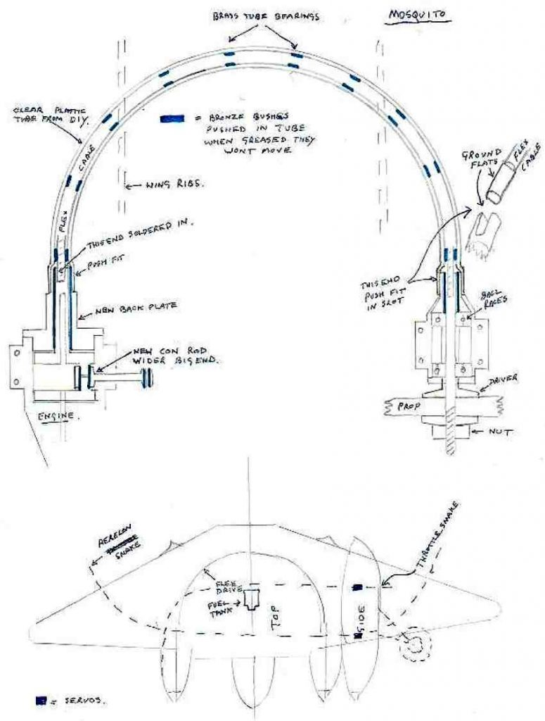 single engine twin prop schematic